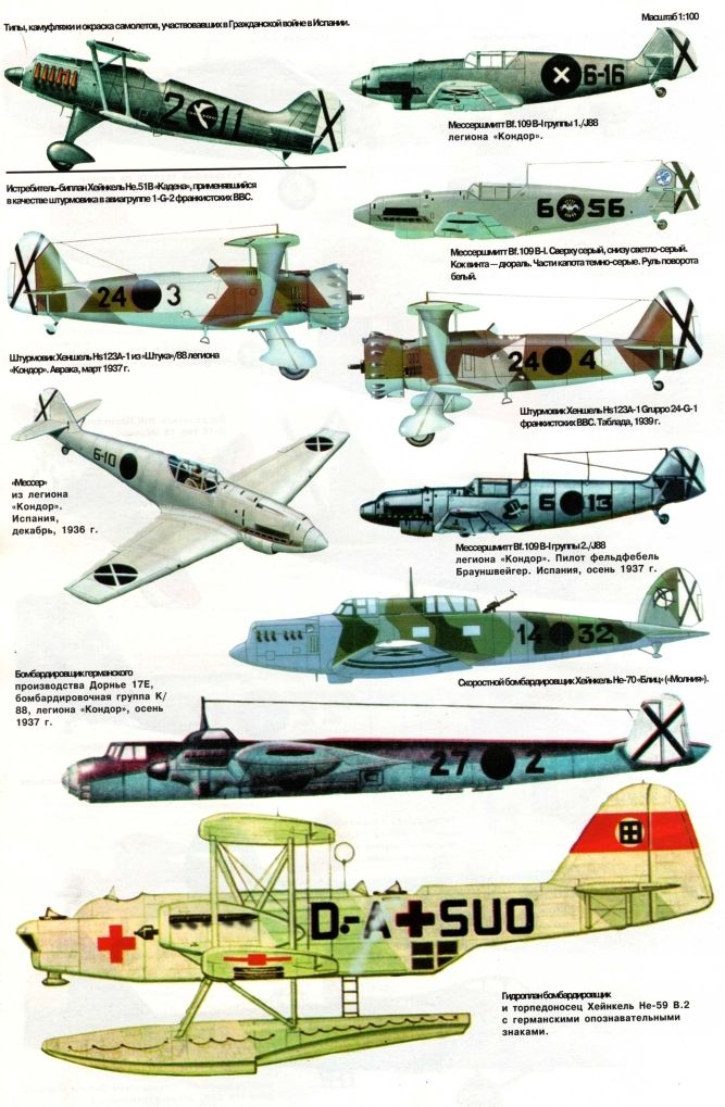aircraft of the spanish civil war planes military
