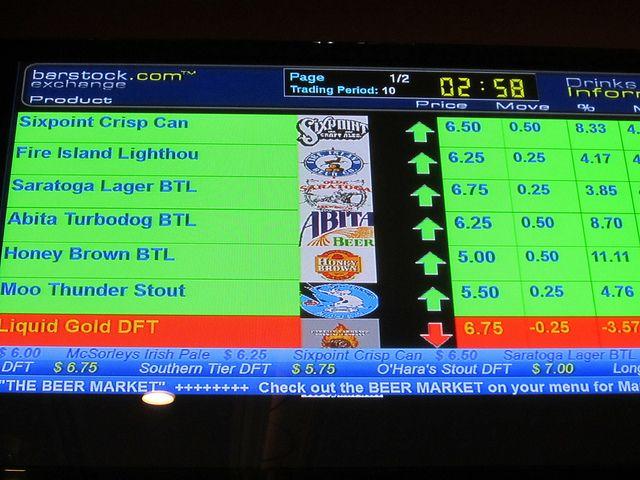 Ny stock options binary