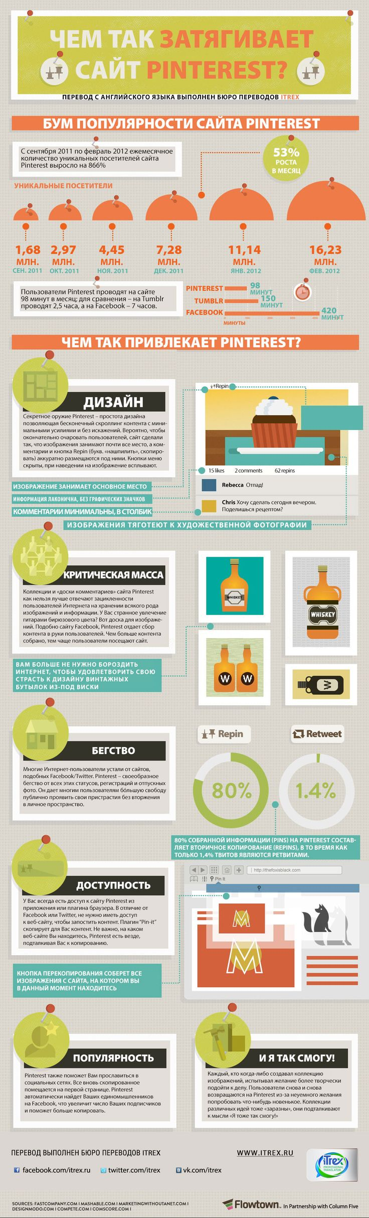 Addiction infographics pdf