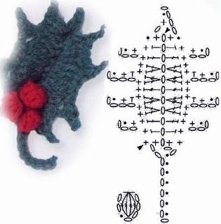Crochet Flower - Grafico