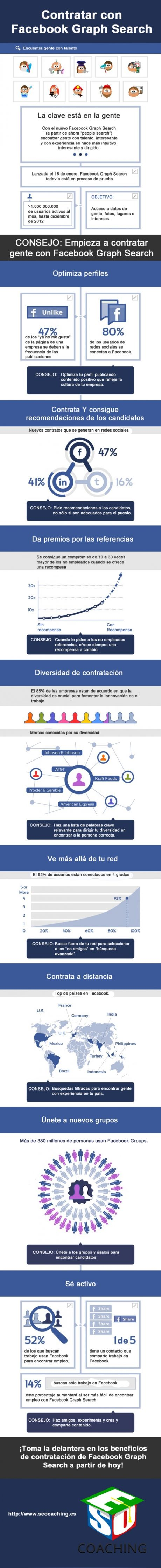 Contratar con FaceBook Graph Search #infografia