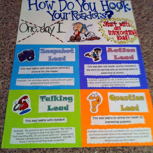 How do you hook your readers?  I made this poster for interesting writing leads.