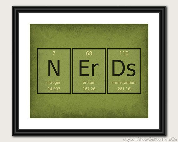 periodic table word poster nerds wall art print available as 8x. Black Bedroom Furniture Sets. Home Design Ideas