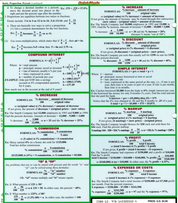 maths for dummies online