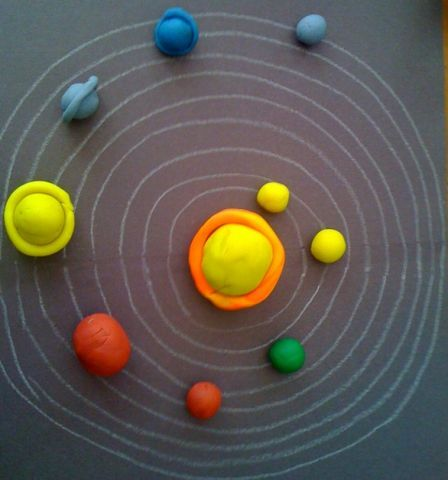 solar system brownie - photo #38