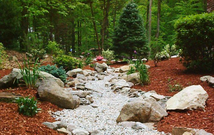 Landscape rock drainage ditch gardening pinterest for Landscape drainage design