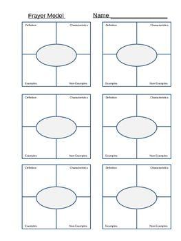 Frayer Model Worksheet | Vocabulary | Pinterest