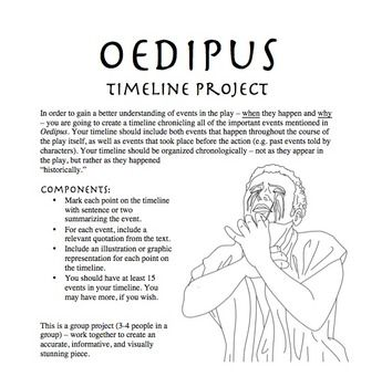 eng lit oedipus Oedipus: oedipus, in greek mythology, the king of thebes who unwittingly killed his father and married his mother william shakespeare, english poet.