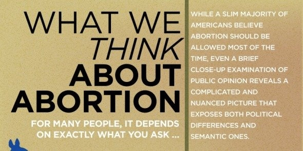 should abortion be legal persuasive essay