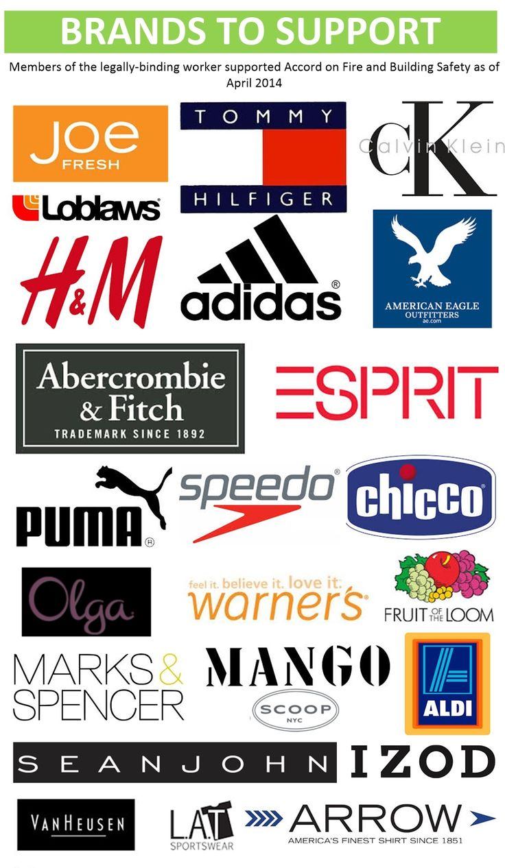 Expensive clothes brands logos