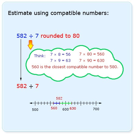 mathematics and best estimate Math lesson 55 estimating sums and differences learn with flashcards, games, and more for free.