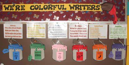 Creative writing pieces ideas