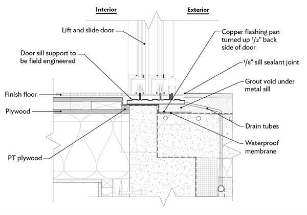 Zero Threshold Door Detail Homes Designed Intelligently Pinterest
