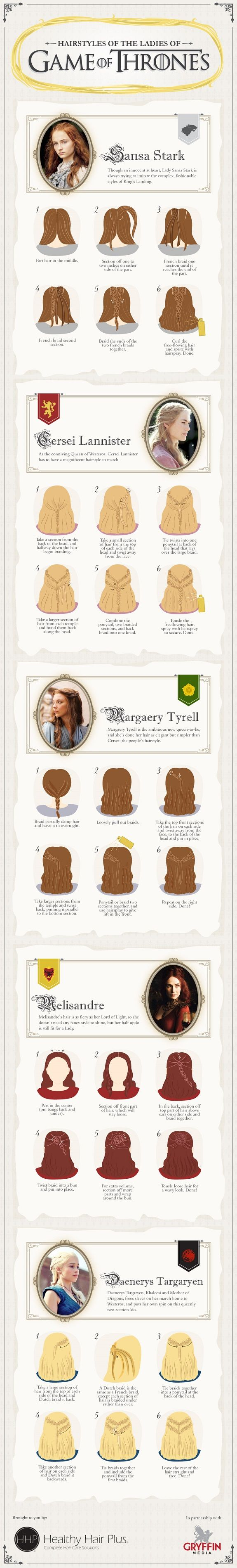 "Step by Step How to Guide:  Hairstyles of the ladies of ""Game of Thrones"" ...  (bigger illustration is in the page)"