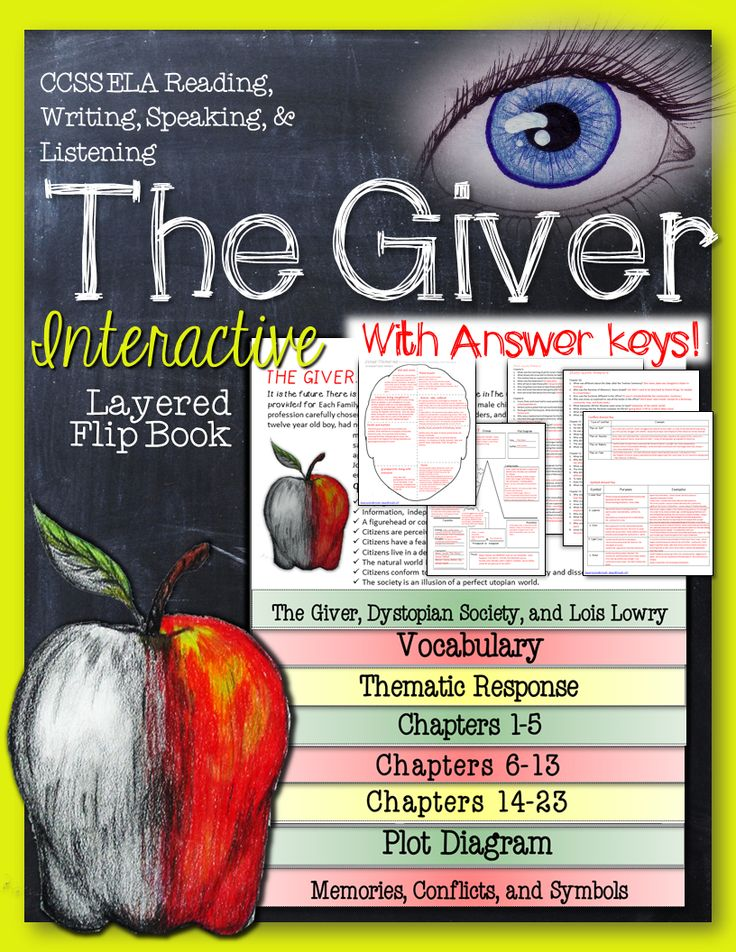 "good thesis for the giver Example literary essay: the giver by lois lowry example introduction paragraph: ""the real voyage of discovery consists not in seeking new landscapes, but in."