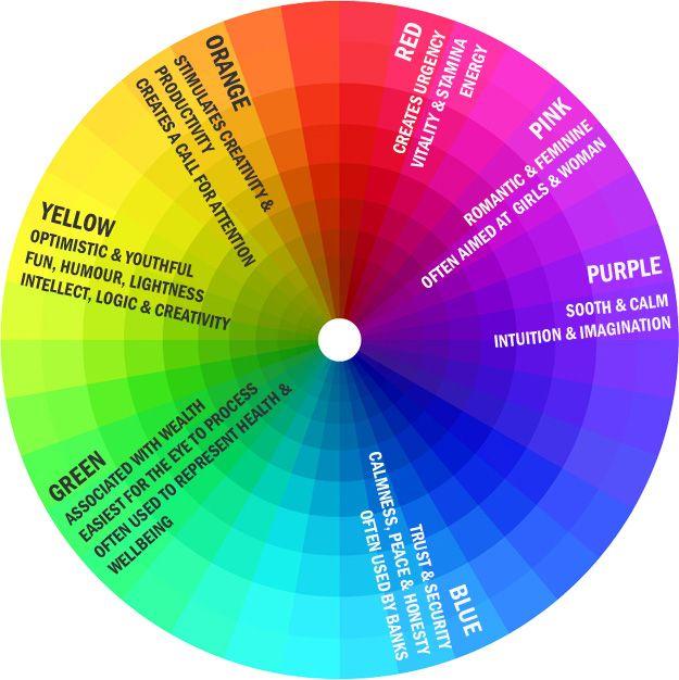 colour wheel colors amp palette pinterest