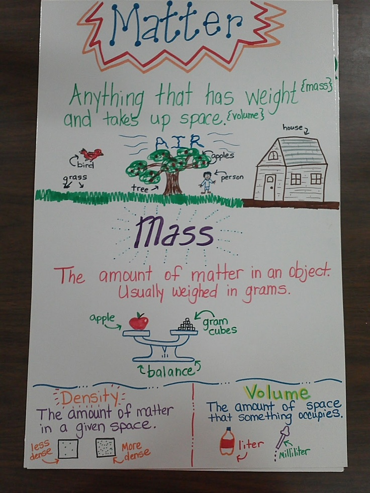 the definition of mass and matter in physics Students often confuse mass and volume how much matter is there in this thing it must be a lot because it's a big thing here's an investigation that may help clarify this.