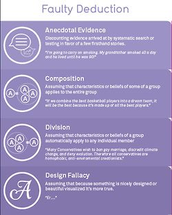 Composition Fallacies Examples