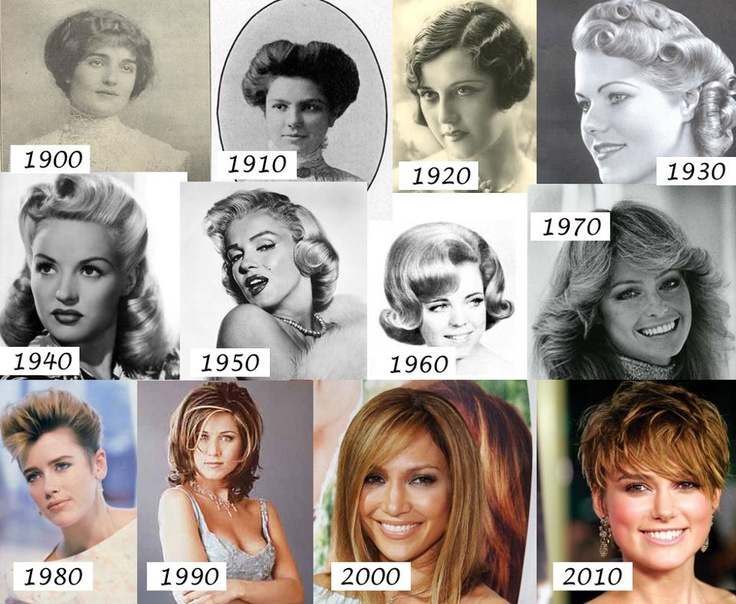 Hairstyles By Decade : 1900 to 2010 we look at the most popular hair styles from each decade ...