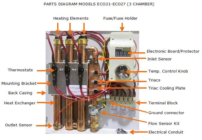 tankless water heater parts eco21