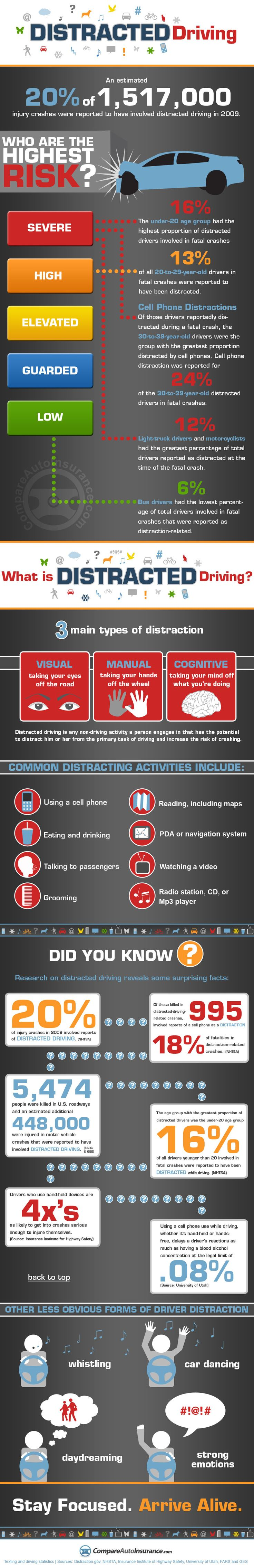 common driving distractions that leads to accidents Please review the causes and consequences of distracted driving  stake and how small distractions can affect your ability to drive could prevent a serious accident  it is common for people to try and multitask while driving.