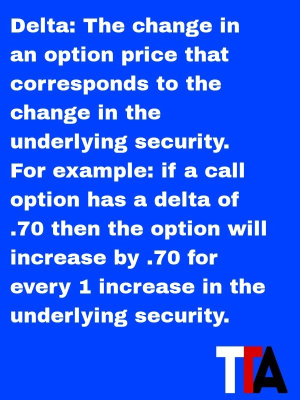 Define delta in stock options
