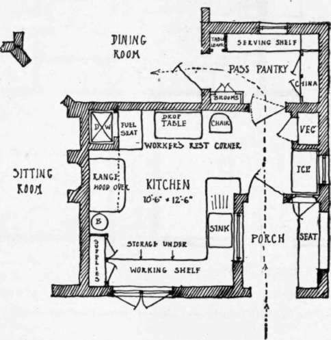 Butler pantry plan google search 8 year plan pinterest for Home plans with butlers pantry