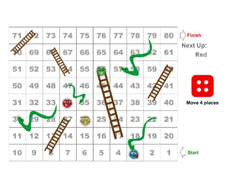 Snakes And Ladders Tempalate | New Calendar Template Site