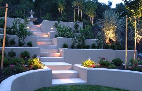 Landscaping ideas for small backyards in australia