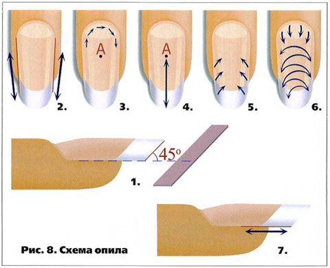 Как правильно сделать опил нарощенных ногтей