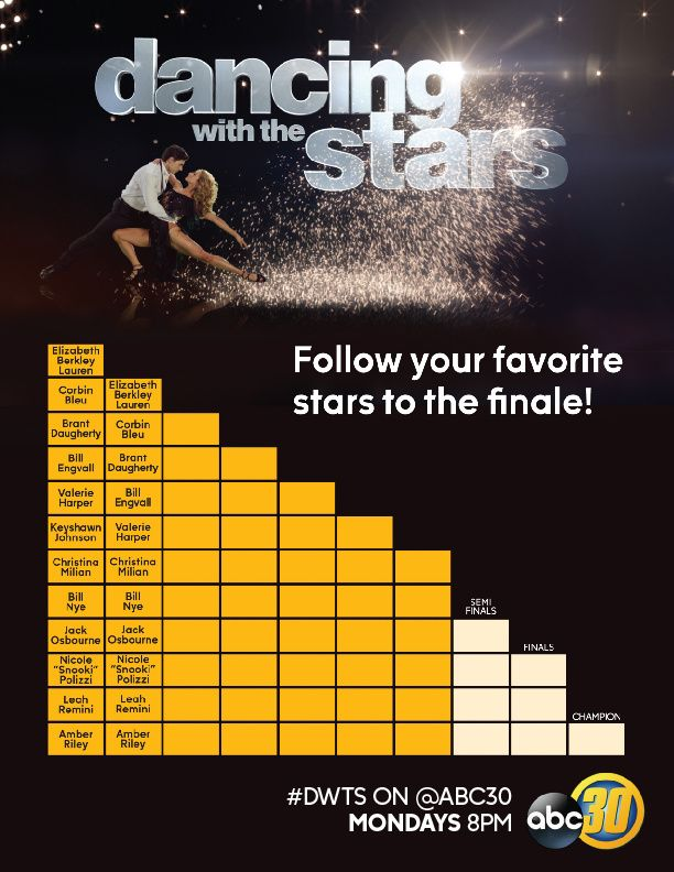 Pin by abc30 action news on dancing with the stars dwts pinterest