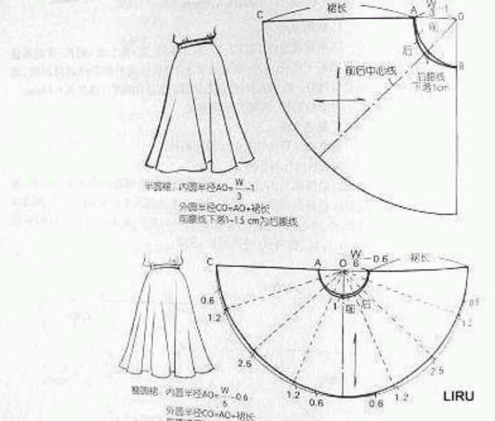Cara Menjahit Peplum Kanak Kanak | acabiz.asia
