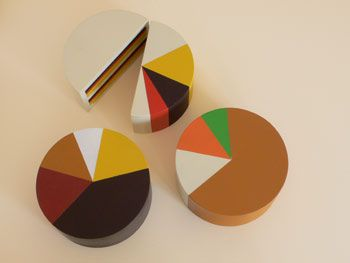I-cakes.  The pie graphic indicates the ingredients of the cake in percentages. Decoration becomes information. Prototypes 2001