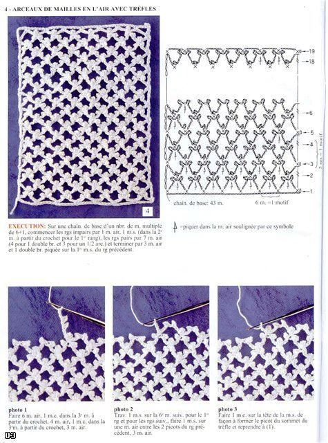 Crochet stitch Stitch Library Pinterest