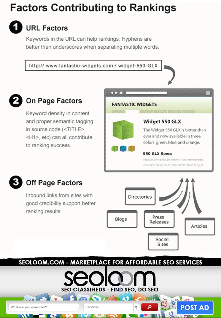 factors for seo services