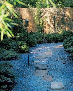 30 Innovative Backyard Landscape Design Basics