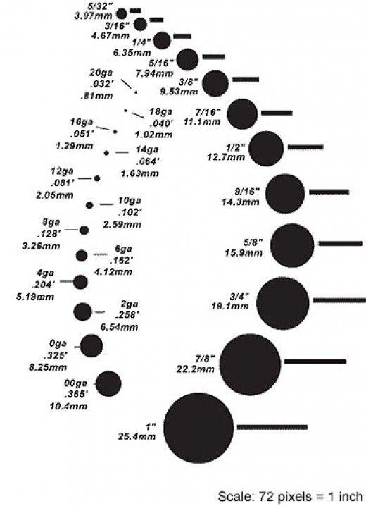Plugs gauges sizes chart