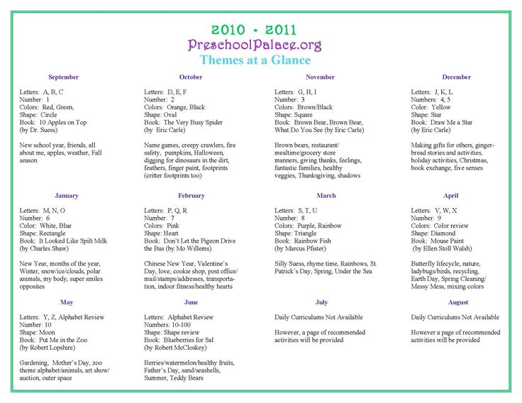 2011-05) Preschool curriculum - themes **Lori note this is a COMPLETE ...