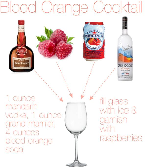 ... Noted Style: Ferry Building Favorites - Part 2 Blood Orange Cocktail