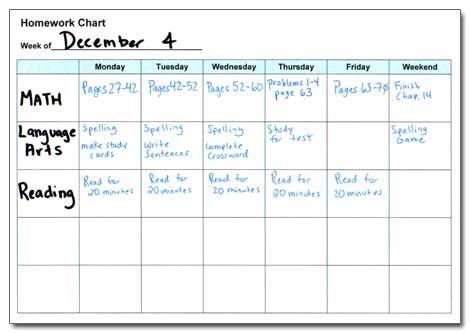 Organization chart homework