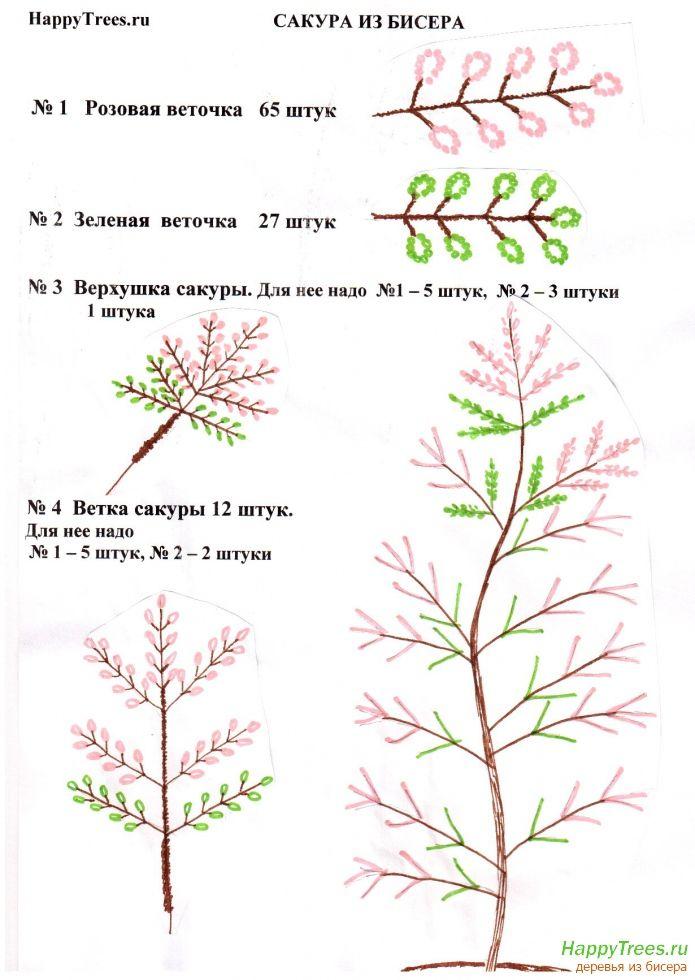 Деревья из бисера схема плетения с пошаговым