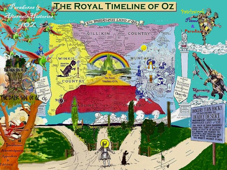 wizard of oz book timeline