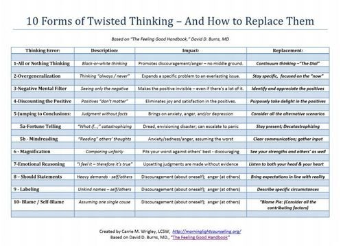 Cognitive Distortions | counseling | Pinterest