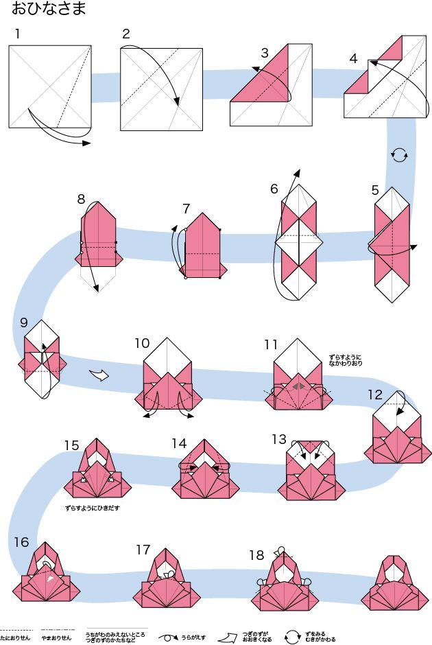 すべての折り紙 亀の作り方 折り紙 : 折り紙のお雛様(ひな人形)の ...