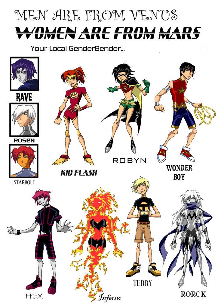 chto-takoe-gender-bender