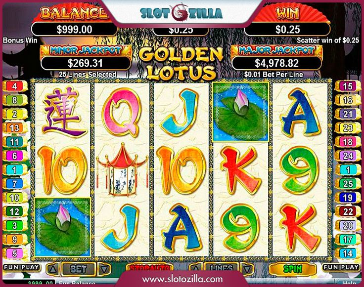 free slots you can play online
