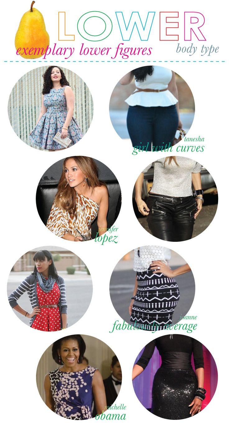 Cardigan Empire: How to Dress a Lower Figure Body Type (Pear)