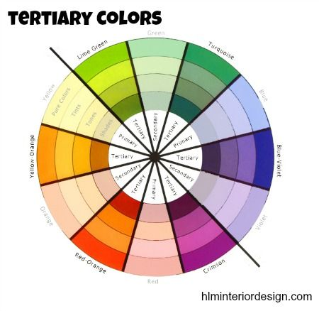 secondary color scheme room  : Tertiary Colors -
