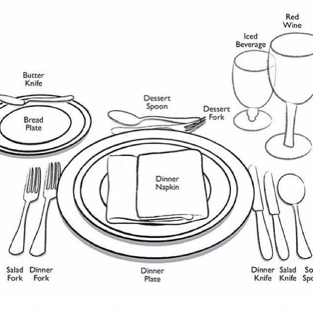 The Correct Way To Set Your Table Tableware Pinterest