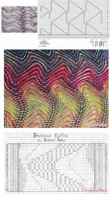 Описание узоры для вязания миссони спицами